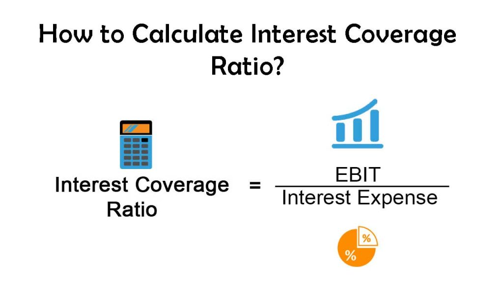 How to Calculate Interest Coverage Ratio