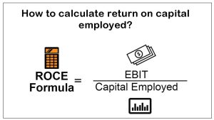 How to calculate Return on Capital Employed?