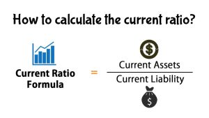 How to calculate the current ratio?