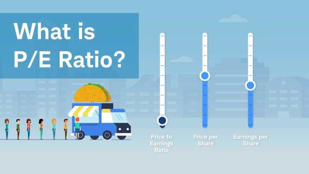 Profit Earnings Ratio